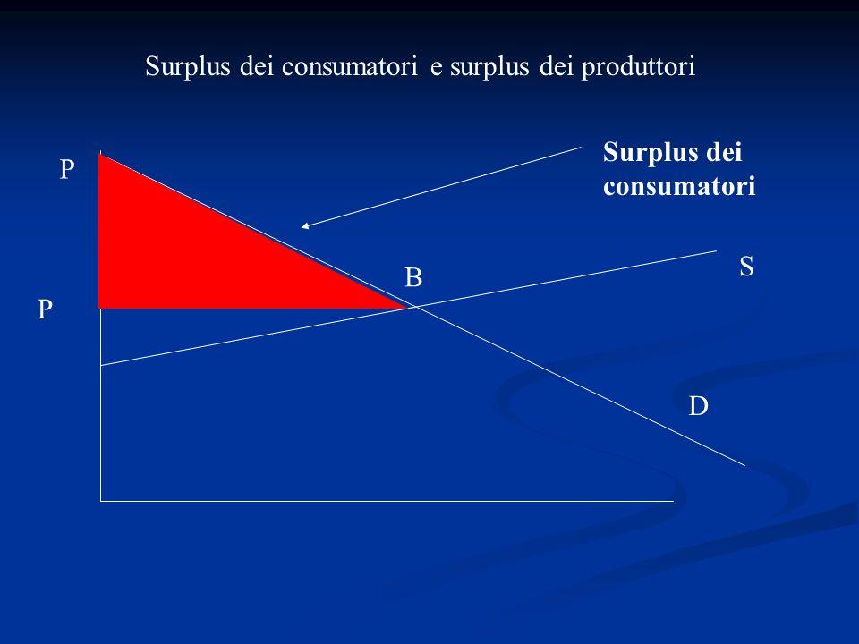 Surplus dei consumatori e surplus dei produttori D S P Surplus dei consumatori P B