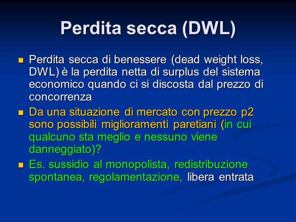 Perdita secca (DWL) Perdita secca di benessere (dead weight loss, DWL) è la perdita netta di surplus del sistema economico quando ci si discosta dal p