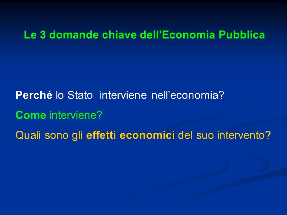 Le 3 domande chiave dellEconomia Pubblica Perché lo Stato interviene nelleconomia? Come interviene? Quali sono gli effetti economici del suo intervent