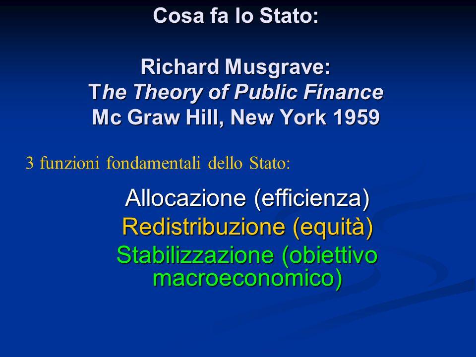 Cosa fa lo Stato: Richard Musgrave: The Theory of Public Finance Mc Graw Hill, New York 1959 Allocazione (efficienza) Redistribuzione (equità) Stabili
