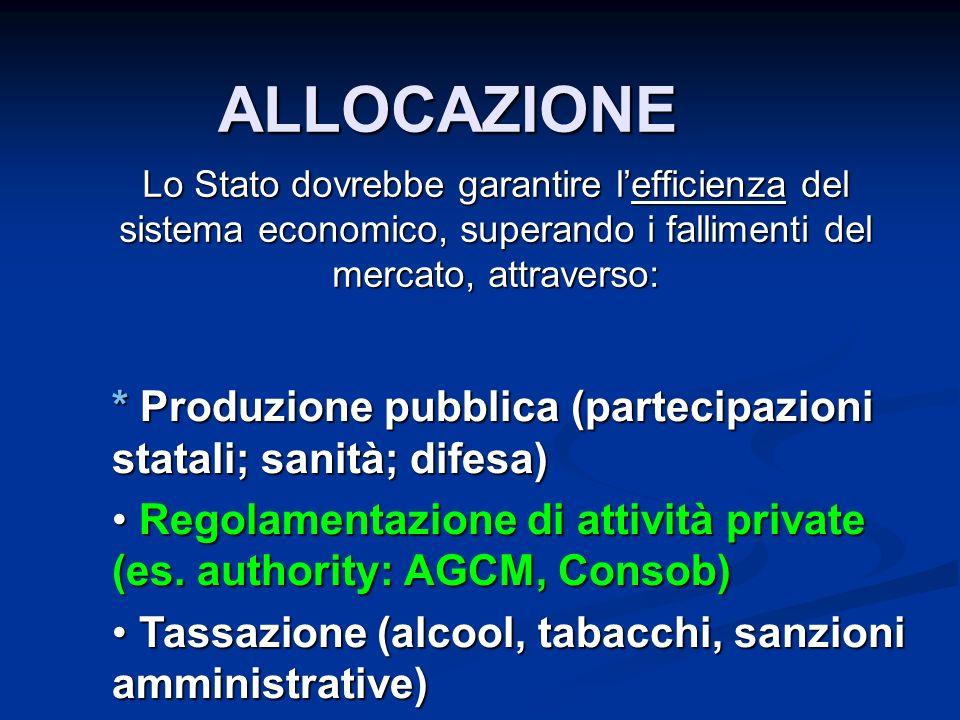 ALLOCAZIONE Lo Stato dovrebbe garantire lefficienza del sistema economico, superando i fallimenti del mercato, attraverso: * Produzione pubblica (part