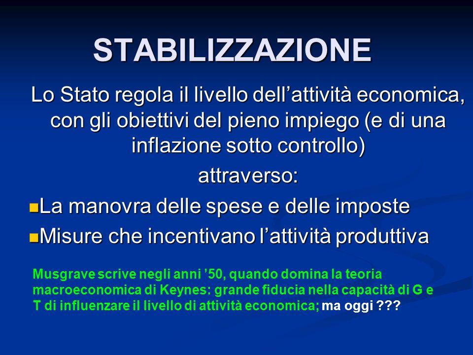 STABILIZZAZIONE Lo Stato regola il livello dellattività economica, con gli obiettivi del pieno impiego (e di una inflazione sotto controllo) attravers