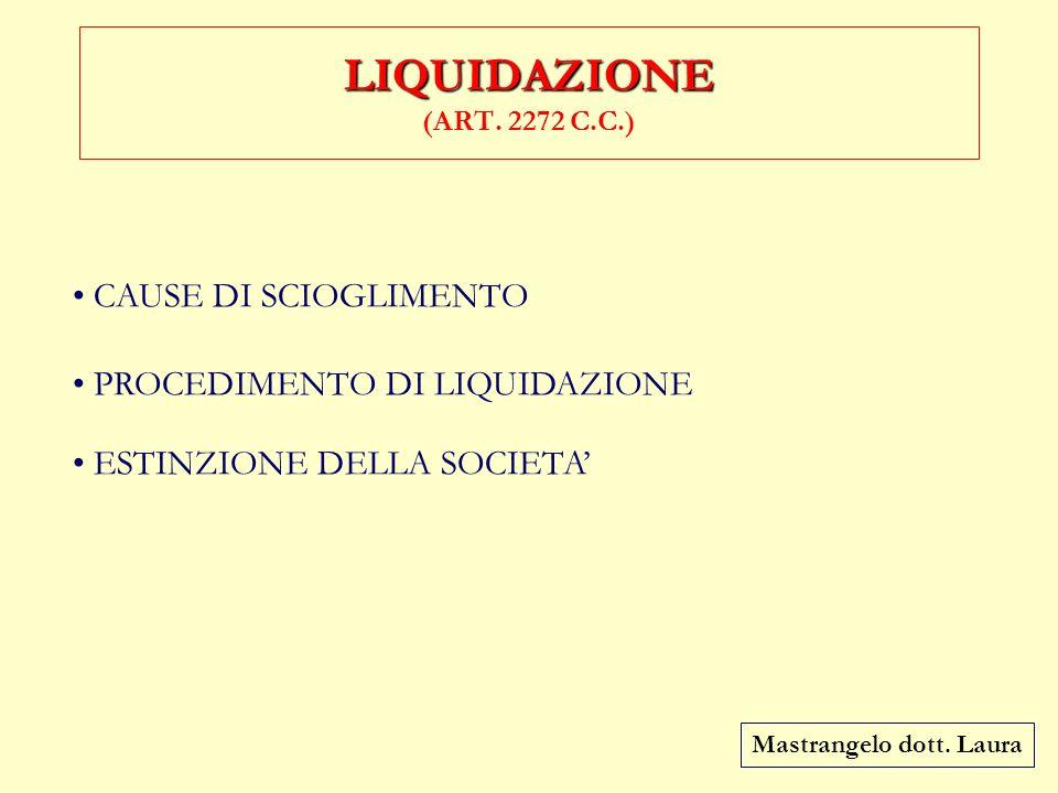 LIQUIDAZIONE LIQUIDAZIONE (ART.