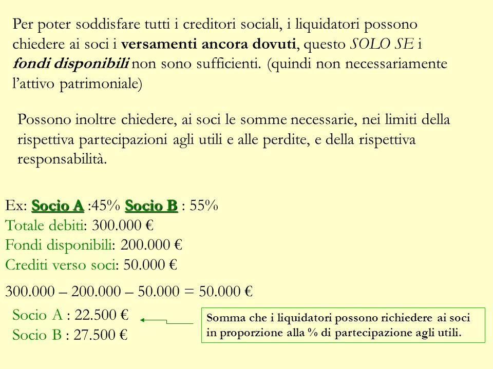 Poteri dei liquidatori Devono definire i rapporti che si ricollegano allattività sociale, quindi: Conversione in denaro dei beni della società risulta