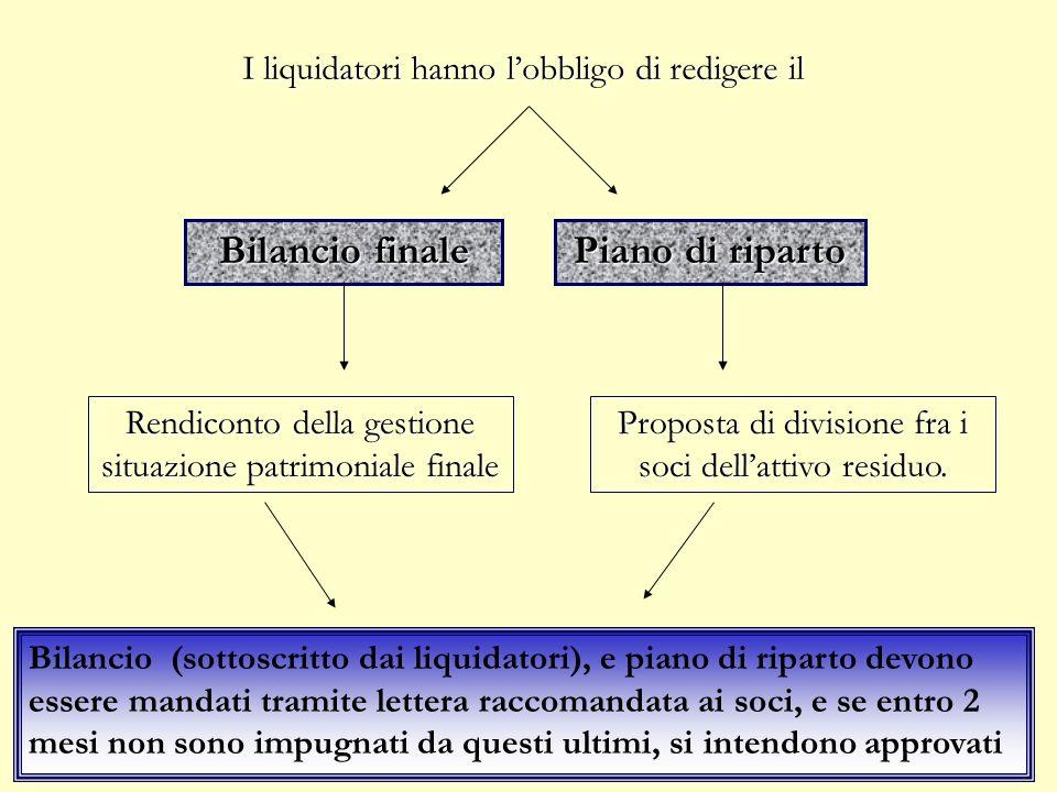 Ripartizione dellattivo (art. 2282 c.c.) Qualora la ripartizione dellattivo di liquidazione tra i soci debba avvenire in natura, si applicheranno le d