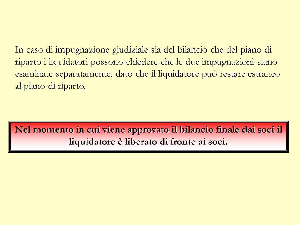 I liquidatori hanno lobbligo di redigere il Bilancio finale Piano di riparto Rendiconto della gestione situazione patrimoniale finale Proposta di divi