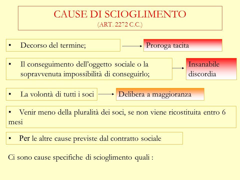 CAUSE DI SCIOGLIMENTO (ART.