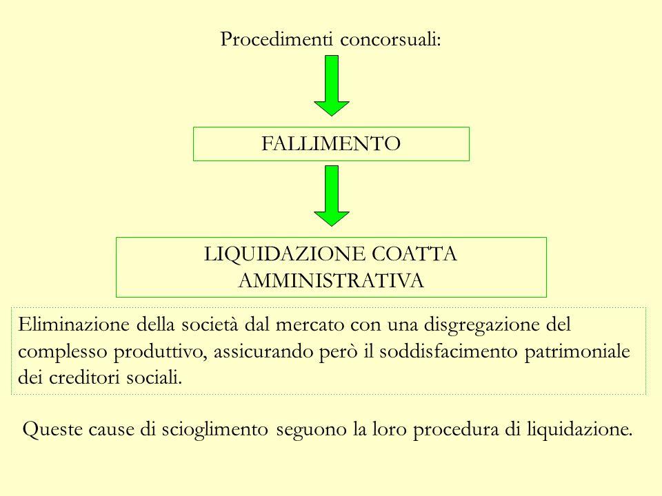 CAUSE DI SCIOGLIMENTO (ART. 2272 C.C.) Decorso del termine; Il conseguimento delloggetto sociale o la sopravvenuta impossibilità di conseguirlo; La vo