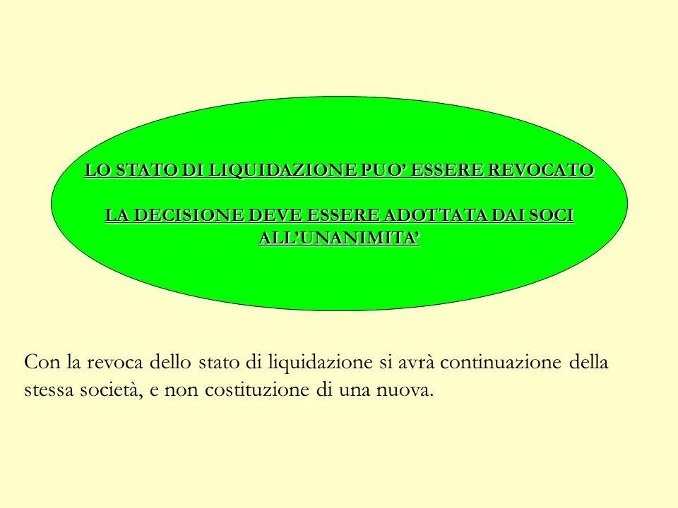 La società in stato di liquidazione Art. 2250 c.c. Lo stato di liquidazione deve essere indicato negli atti e nella corrispondenza. residuo attivo di