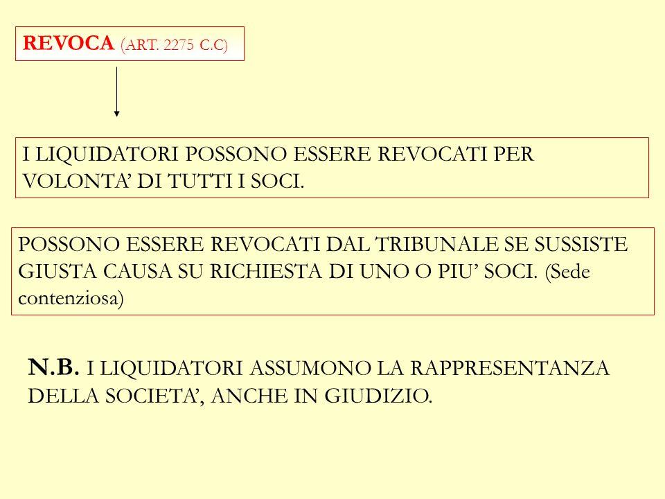 REVOCA ( ART.2275 C.C) I LIQUIDATORI POSSONO ESSERE REVOCATI PER VOLONTA DI TUTTI I SOCI.