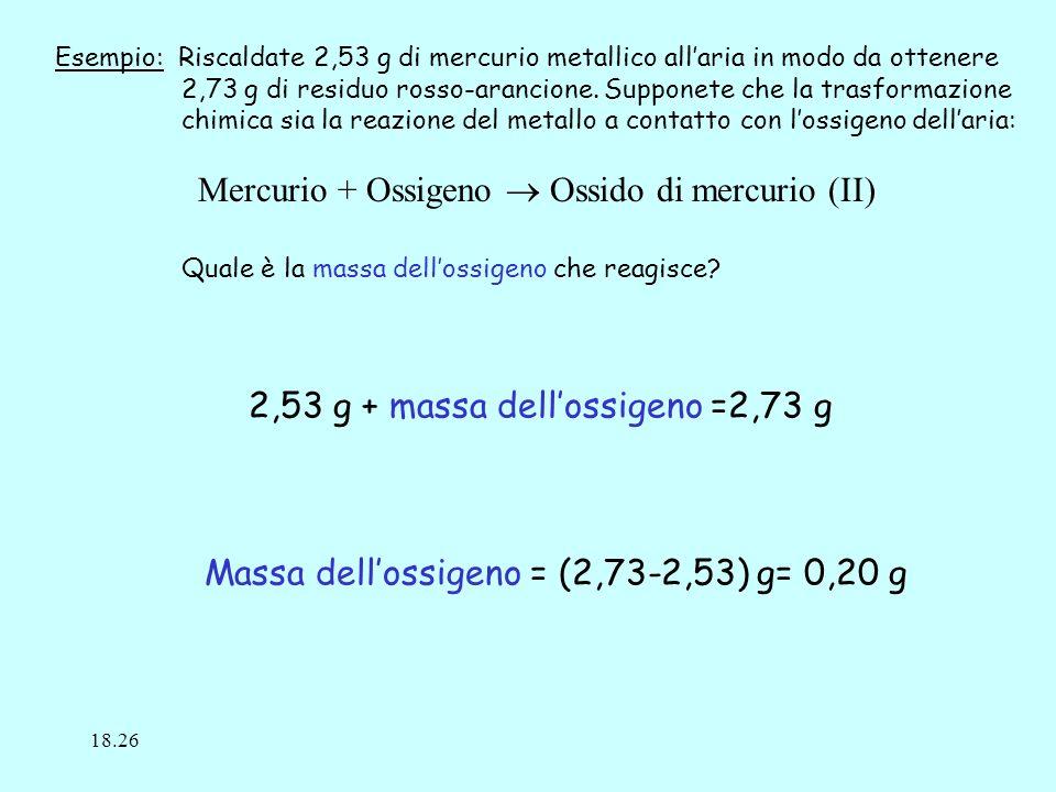 Esempio: Riscaldate 2,53 g di mercurio metallico allaria in modo da ottenere 2,73 g di residuo rosso-arancione.
