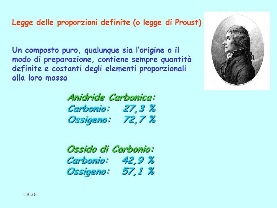 Legge delle proporzioni definite (o legge di Proust) Un composto puro, qualunque sia lorigine o il modo di preparazione, contiene sempre quantità definite e costanti degli elementi proporzionali alla loro massa Anidride Carbonica: Carbonio:27,3 % Ossigeno:72,7 % Ossido di Carbonio: Carbonio:42,9 % Ossigeno:57,1 % 18.28