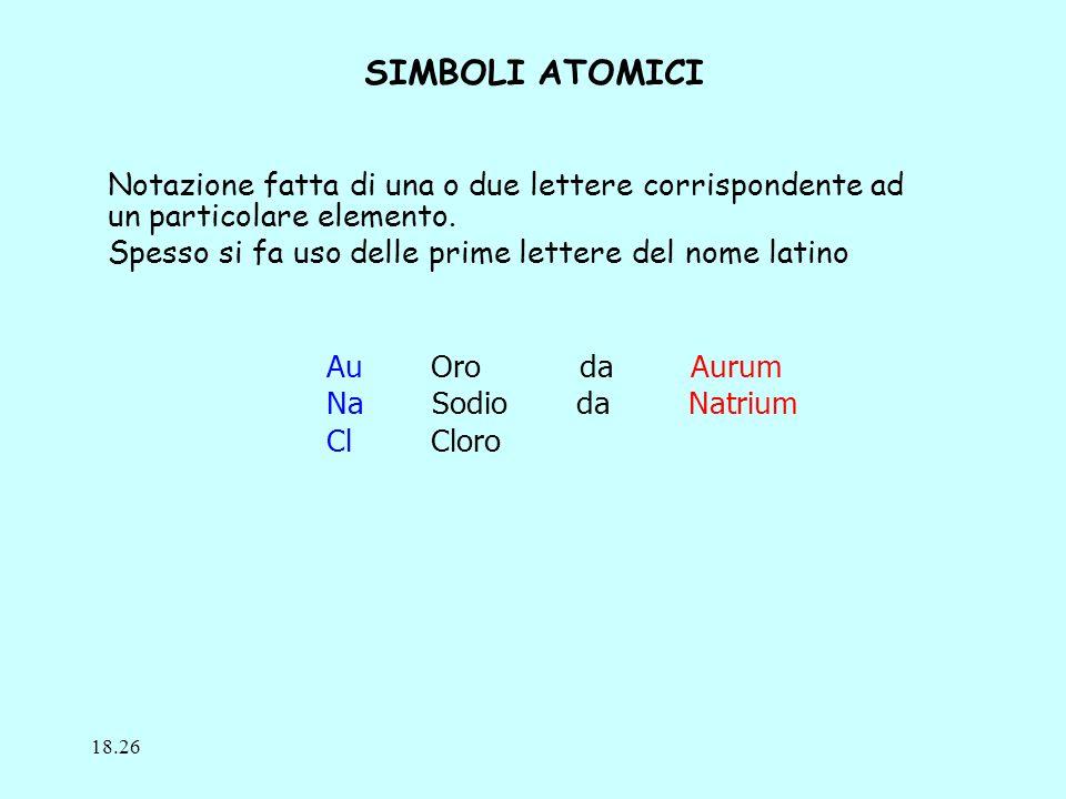 SIMBOLI ATOMICI Notazione fatta di una o due lettere corrispondente ad un particolare elemento.