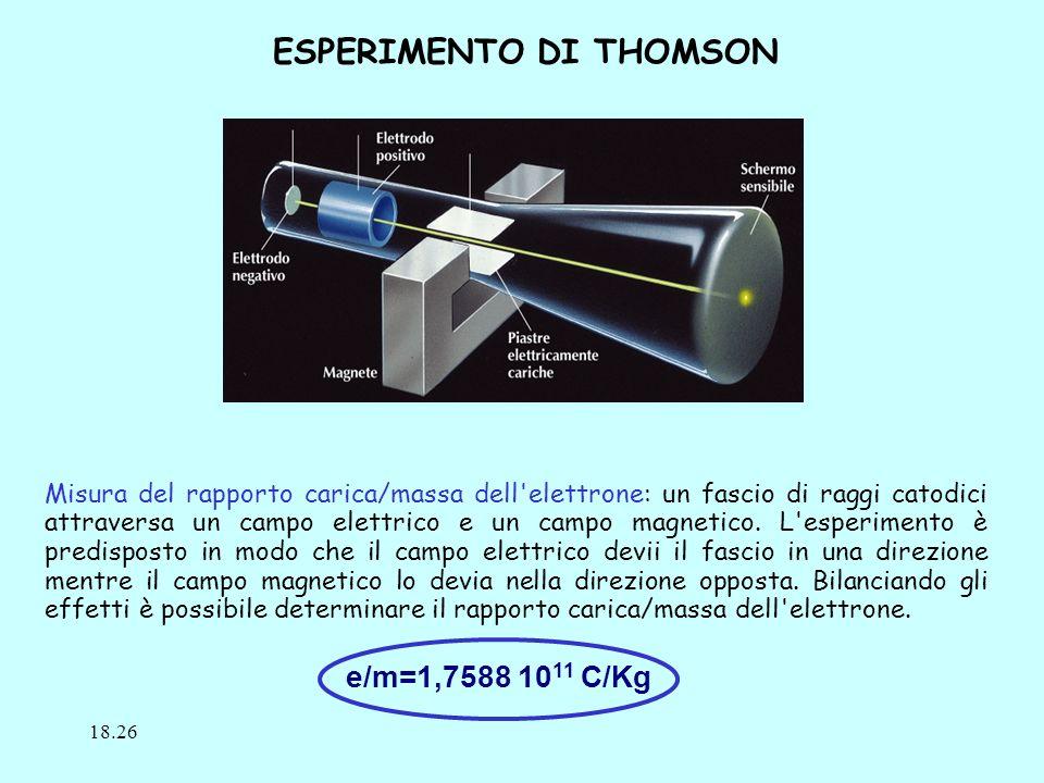 ESPERIMENTO DI THOMSON Misura del rapporto carica/massa dell elettrone: un fascio di raggi catodici attraversa un campo elettrico e un campo magnetico.