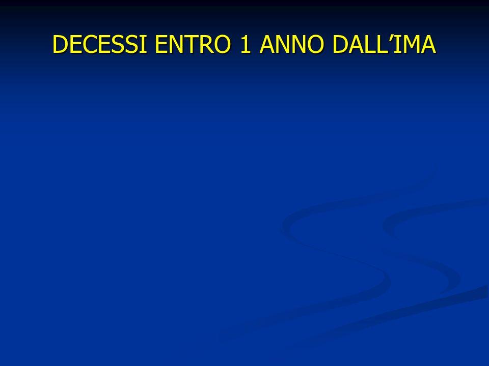 DECESSI ENTRO 1 ANNO DALLIMA FSM - Telese IRCCS