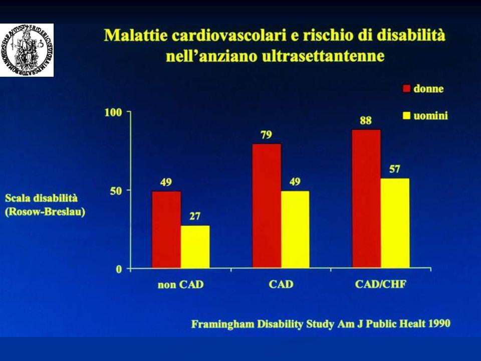 Elevato rischio di disabilità per cardiopatie nella popolazione anziana.