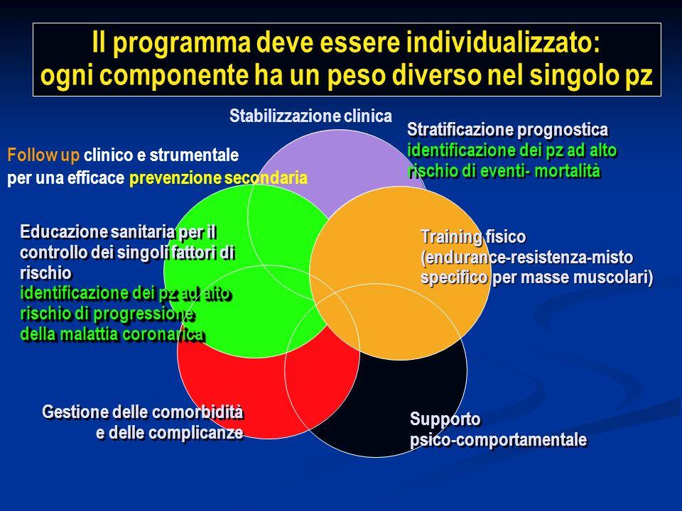 Il programma deve essere individualizzato: ogni componente ha un peso diverso nel singolo pz Stratificazione prognostica identificazione dei pz ad alt