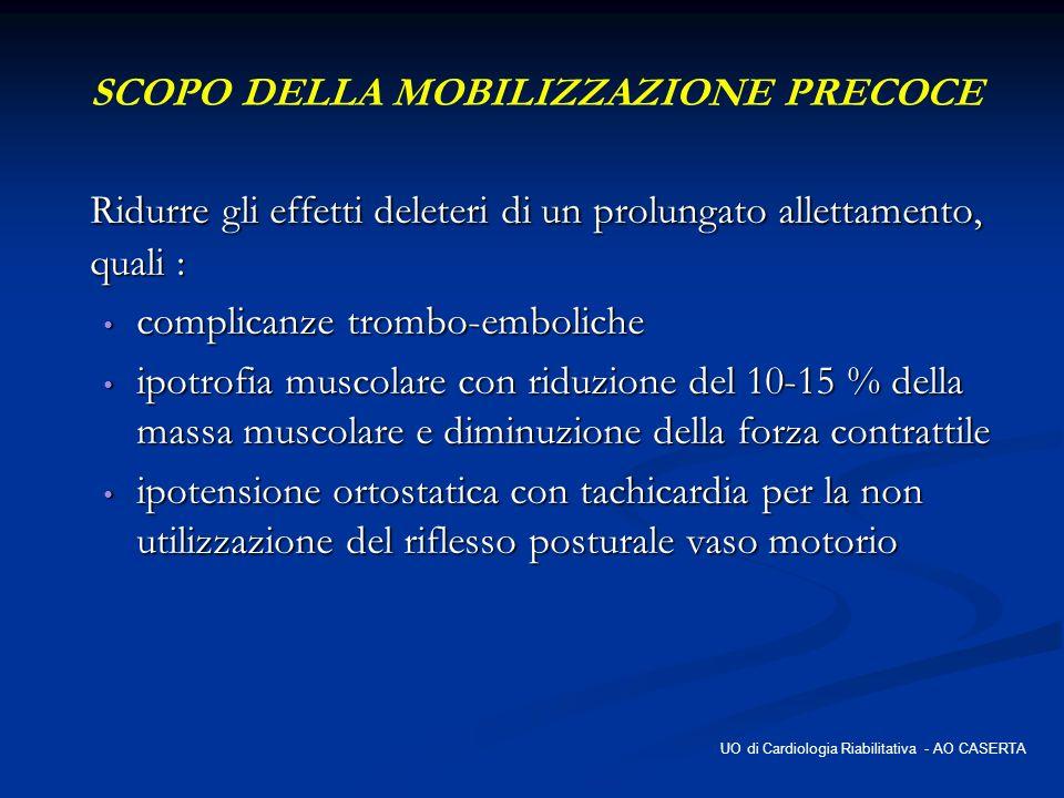 SCOPO DELLA MOBILIZZAZIONE PRECOCE Ridurre gli effetti deleteri di un prolungato allettamento, quali : complicanze trombo-emboliche complicanze trombo