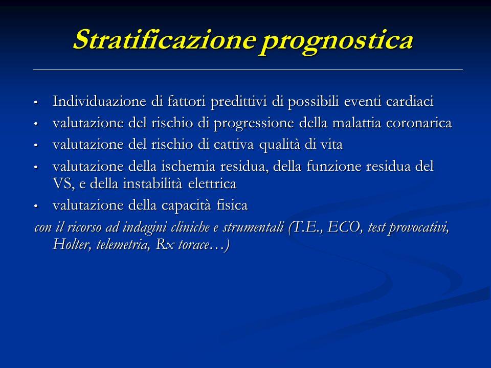 Stratificazione prognostica Individuazione di fattori predittivi di possibili eventi cardiaci Individuazione di fattori predittivi di possibili eventi