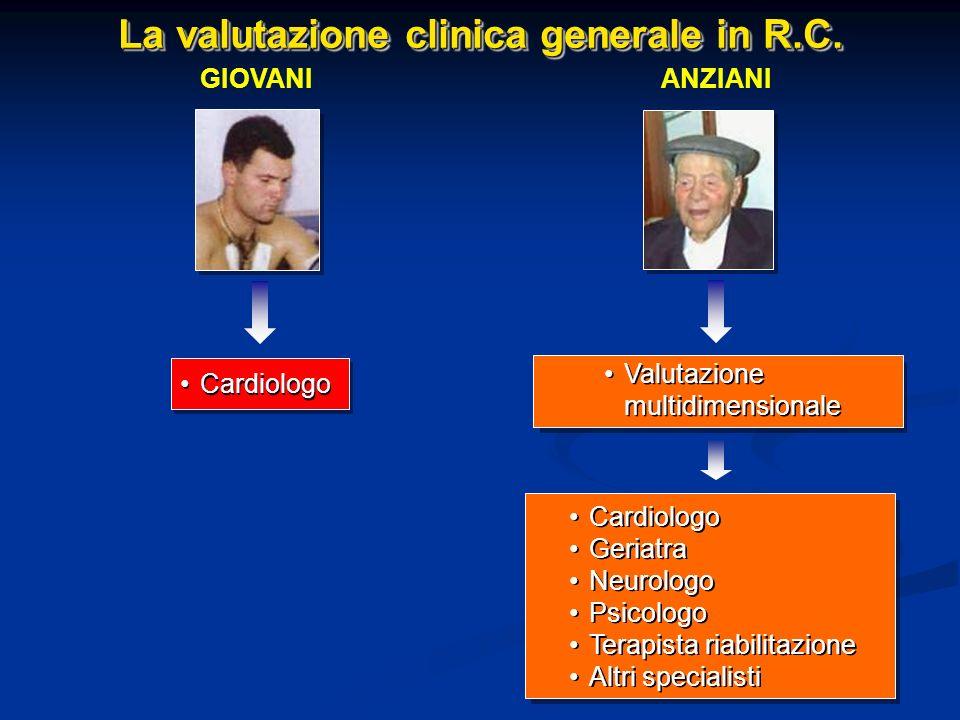 La valutazione clinica generale in R.C. Valutazione multidimensionale Cardiologo Geriatra Neurologo Psicologo Terapista riabilitazione Altri specialis