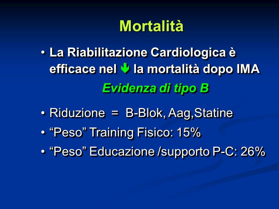 La Riabilitazione Cardiologica è efficace nel la mortalità dopo IMALa Riabilitazione Cardiologica è efficace nel la mortalità dopo IMA Evidenza di tip