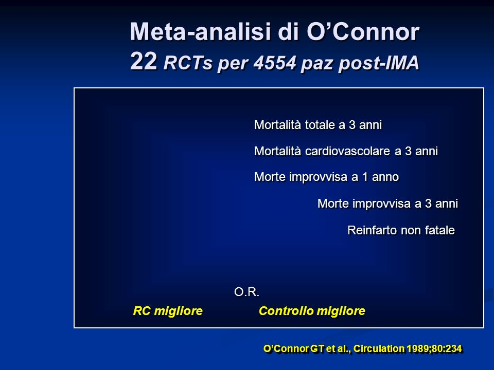 OConnor GT et al., Circulation 1989;80:234 Meta-analisi di OConnor 22 RCTs per 4554 paz post-IMA Mortalità totale a 3 anni Mortalità cardiovascolare a 3 anni Morte improvvisa a 1 anno RC migliore Controllo migliore O.R.