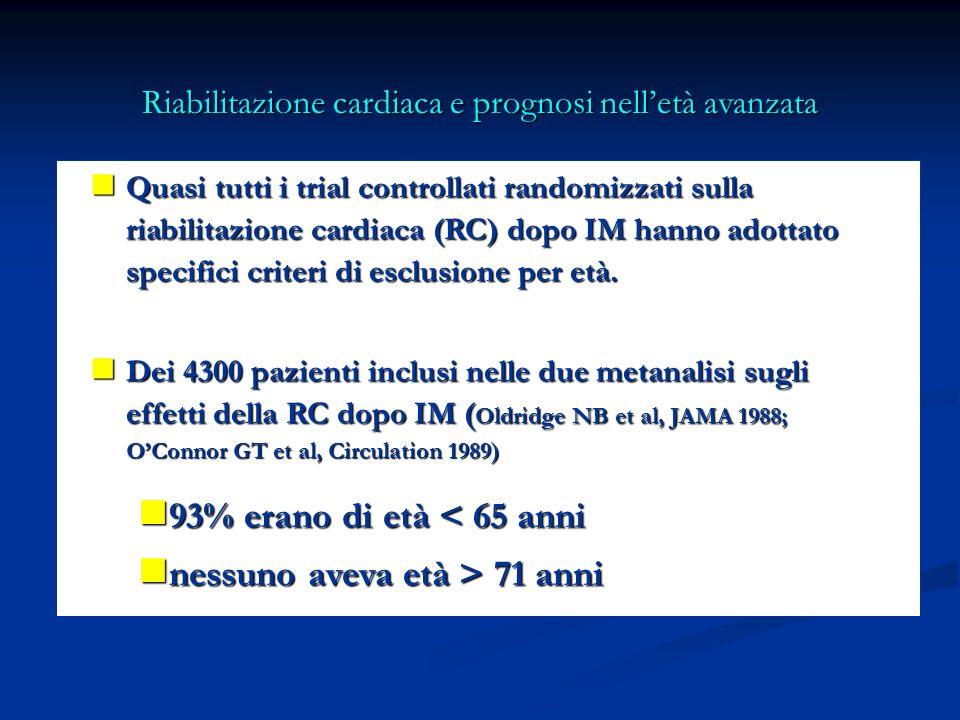 Quasi tutti i trial controllati randomizzati sulla riabilitazione cardiaca (RC) dopo IM hanno adottato specifici criteri di esclusione per età. Quasi