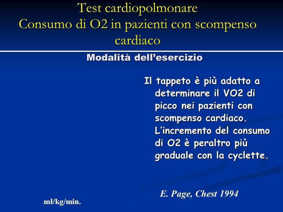 Test cardiopolmonare Consumo di O2 in pazienti con scompenso cardiaco Il tappeto è più adatto a determinare il VO2 di picco nei pazienti con scompenso