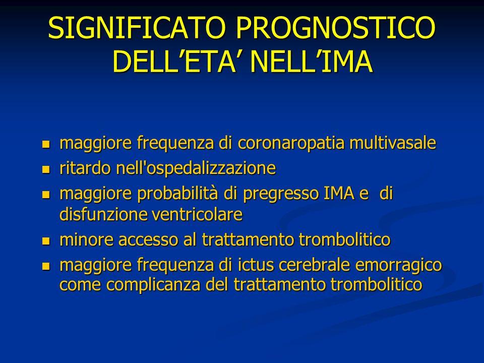 SIGNIFICATO PROGNOSTICO DELLETA NELLIMA maggiore frequenza di coronaropatia multivasale maggiore frequenza di coronaropatia multivasale ritardo nell'o