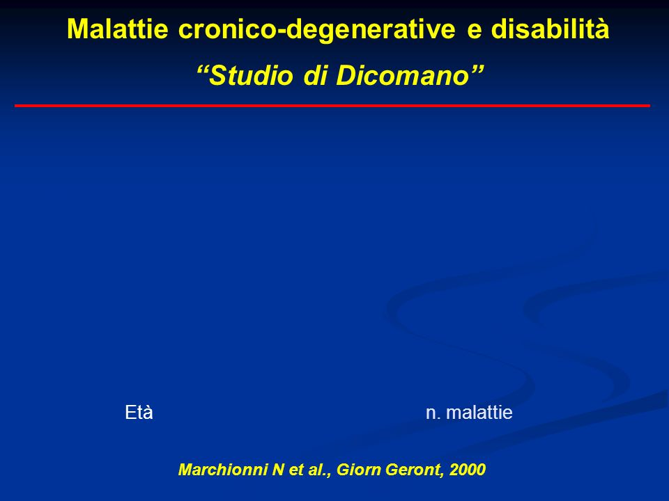 Malattie cronico-degenerative e disabilità Studio di Dicomano Prevalenza (%) n. malattie Marchionni N et al., Giorn Geront, 2000 Età