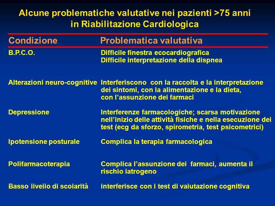 Alcune problematiche valutative nei pazienti >75 anni in Riabilitazione Cardiologica Condizione Problematica valutativa B.P.C.O. Alterazioni neuro-cog