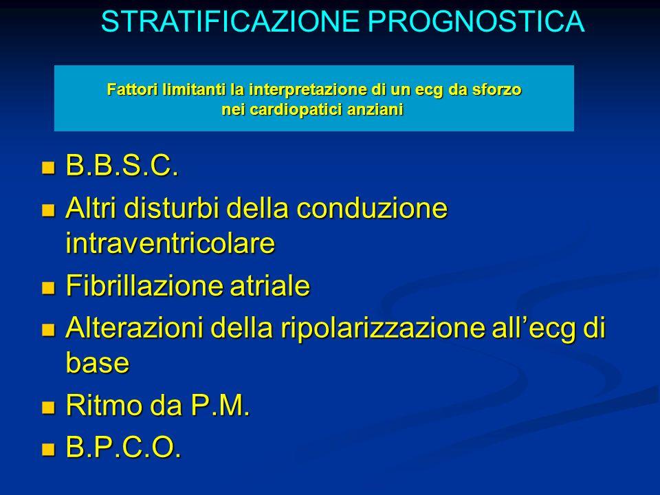 B.B.S.C. B.B.S.C. Altri disturbi della conduzione intraventricolare Altri disturbi della conduzione intraventricolare Fibrillazione atriale Fibrillazi