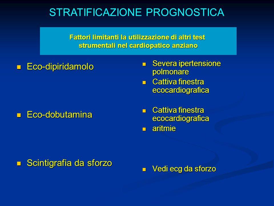 Eco-dipiridamolo Eco-dipiridamolo Eco-dobutamina Eco-dobutamina Scintigrafia da sforzo Scintigrafia da sforzo Severa ipertensione polmonare Cattiva fi
