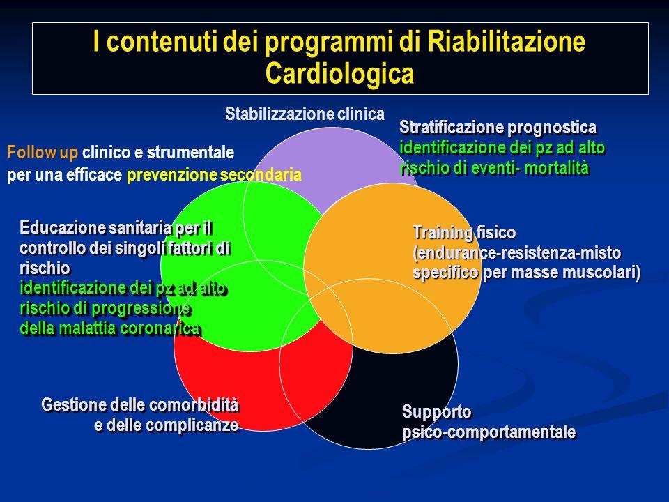 I contenuti dei programmi di Riabilitazione Cardiologica Stratificazione prognostica identificazione dei pz ad alto rischio di eventi- mortalità Strat