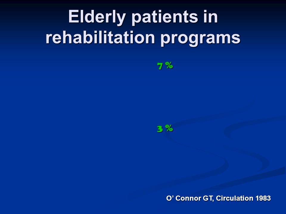 n=7784 Percentuale di anziani (>75 anni) Cardio-operati reclutati in R.C. Database Veruno