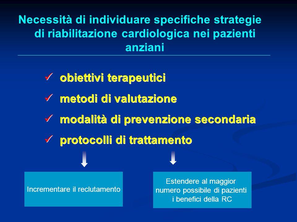 Obiettivi generali della Riabilitazione Cardiologica Stabilizzazione clinica ed ottimizzazione della terapia farmacologica Miglioramento dei sintomi Miglioramento della capacità funzionale c.v.