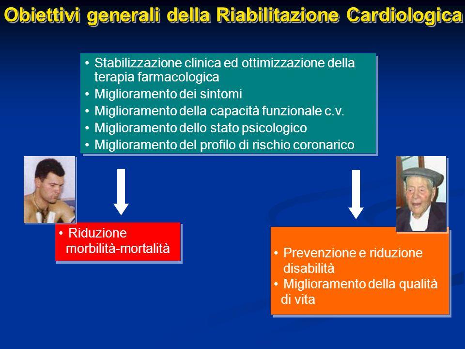 Obiettivi generali della Riabilitazione Cardiologica Stabilizzazione clinica ed ottimizzazione della terapia farmacologica Miglioramento dei sintomi M
