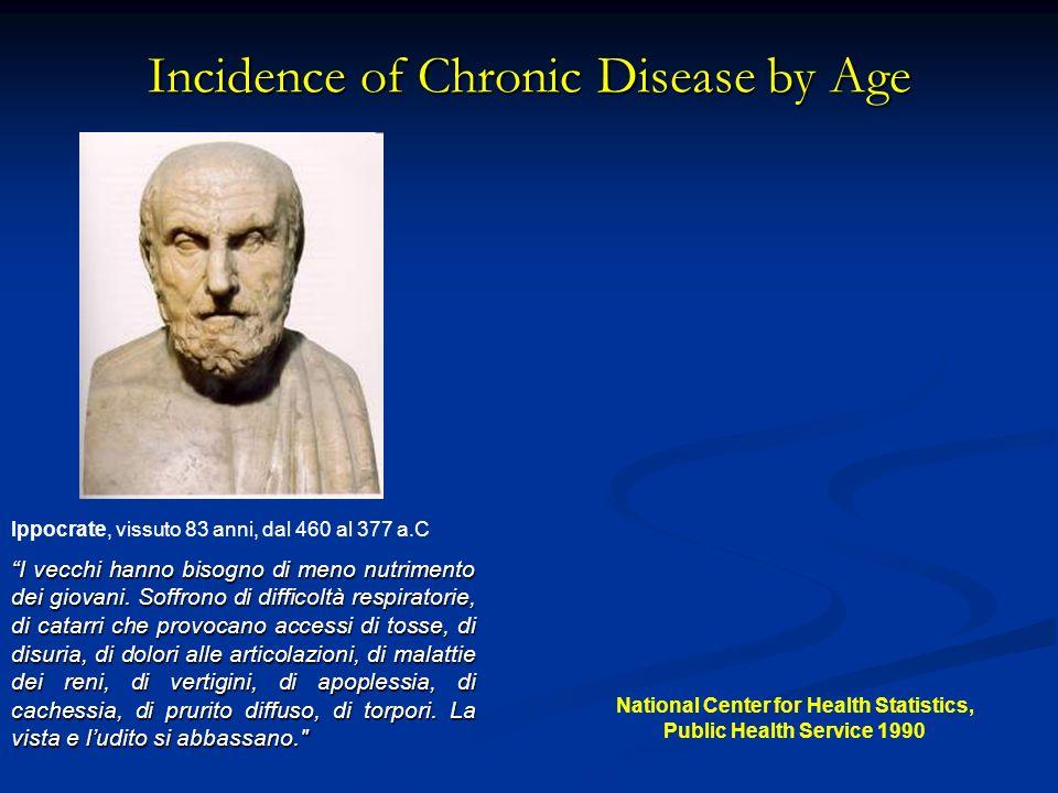 Ippocrate, vissuto 83 anni, dal 460 al 377 a.C I vecchi hanno bisogno di meno nutrimento dei giovani. Soffrono di difficoltà respiratorie, di catarri