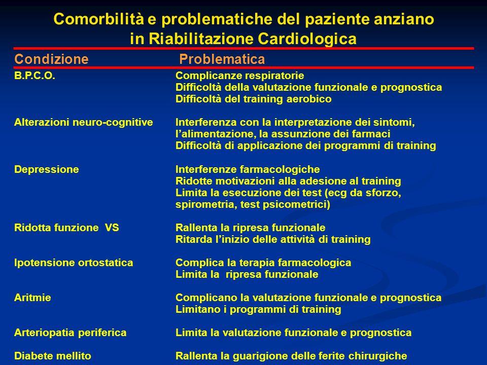 Comorbilità e problematiche del paziente anziano in Riabilitazione Cardiologica Condizione Problematica B.P.C.O. Alterazioni neuro-cognitive Depressio
