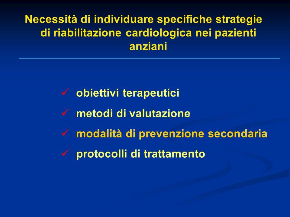 Necessità di individuare specifiche strategie di riabilitazione cardiologica nei pazienti anziani obiettivi terapeutici metodi di valutazione modalità