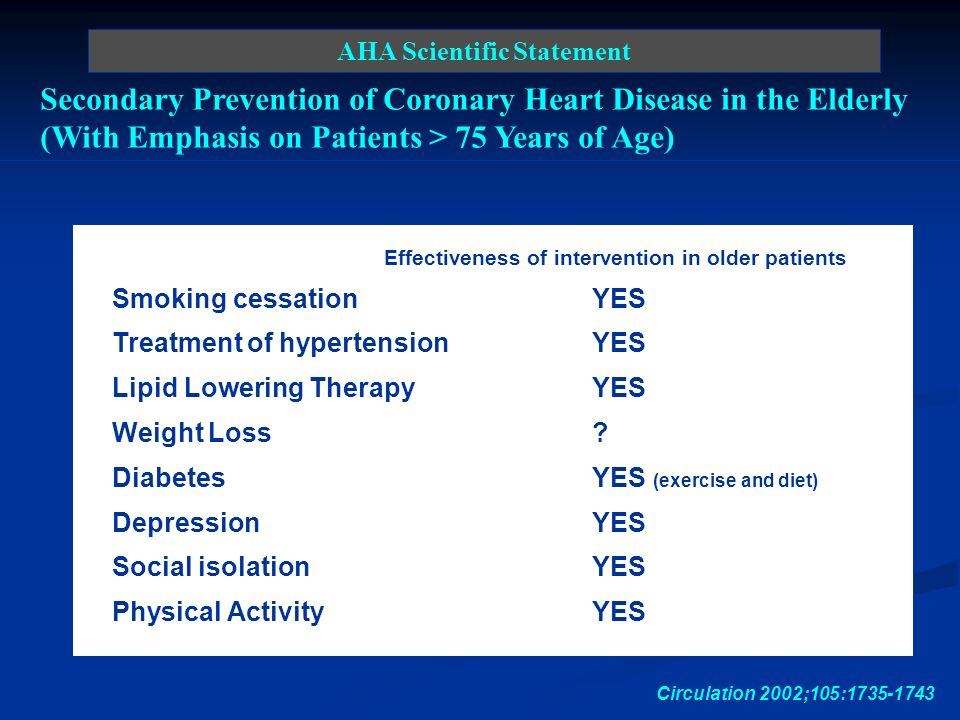 AHA Scientific Statement Secondary Prevention of Coronary Heart Disease in the Elderly (With Emphasis on Patients > 75 Years of Age) Circulation 2002;105:1735-1743 Smoking cessationYES Treatment of hypertensionYES Lipid Lowering TherapyYES Weight Loss.