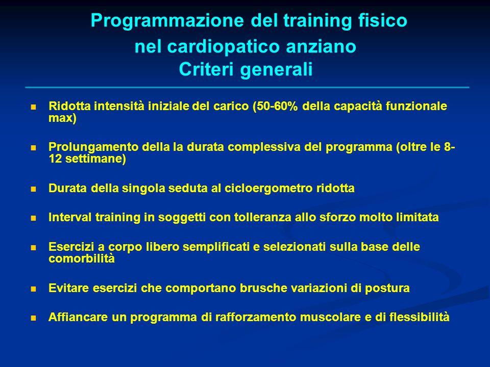 Programmazione del training fisico nel cardiopatico anziano Criteri generali Ridotta intensità iniziale del carico (50-60% della capacità funzionale m