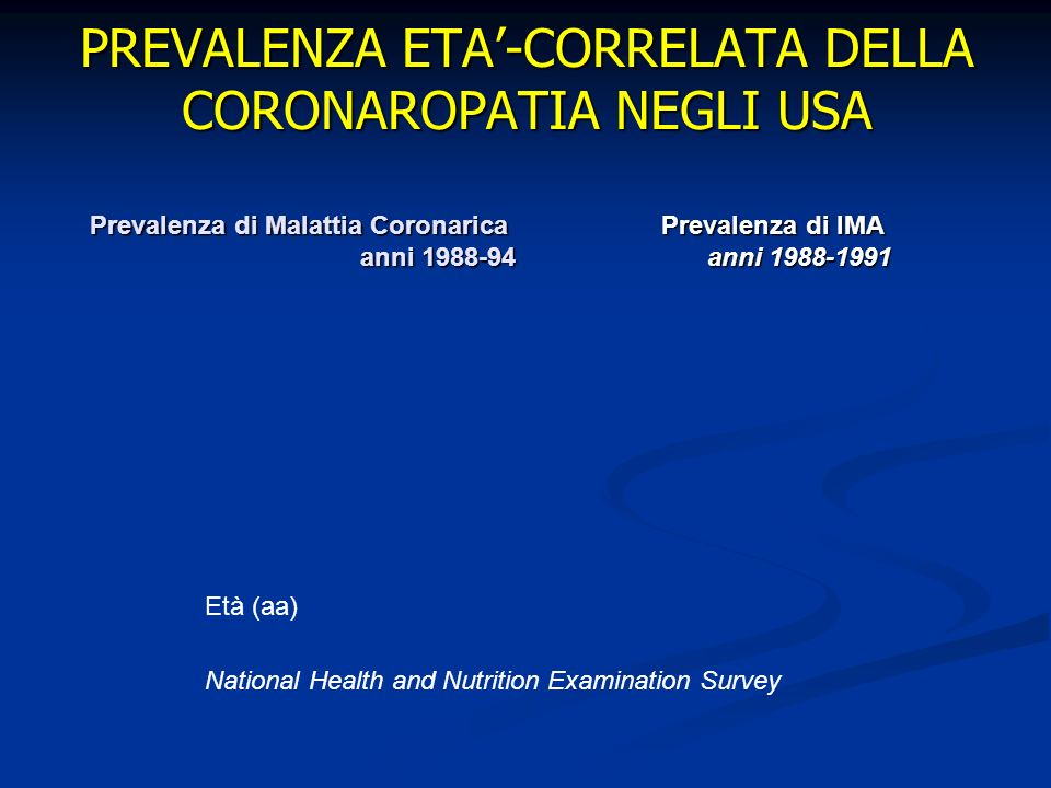 PREVALENZA ETA-CORRELATA DELLA CORONAROPATIA NEGLI USA Prevalenza di IMA anni 1988-1991 Prevalenza di Malattia Coronarica anni 1988-94 National Health and Nutrition Examination Survey Età (aa)