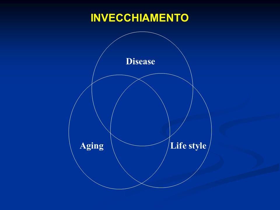 Disease INVECCHIAMENTO AgingLife style