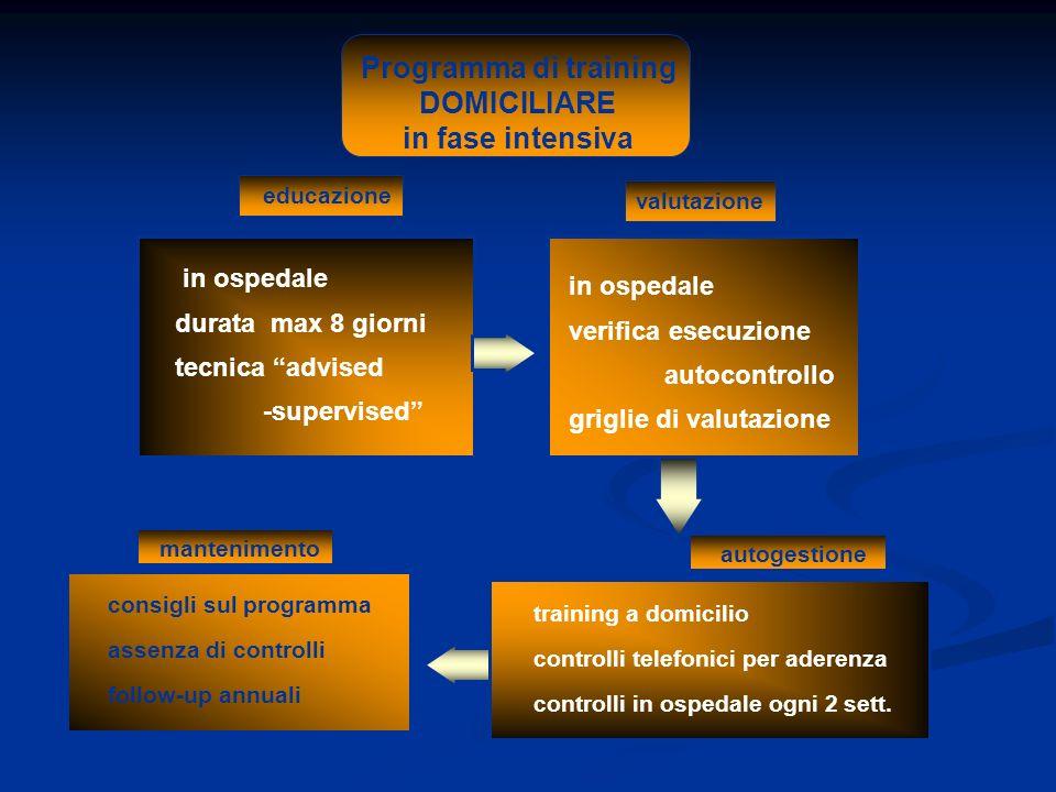 Programma di training DOMICILIARE in fase intensiva in ospedale durata max 8 giorni tecnica advised -supervised in ospedale verifica esecuzione autoco