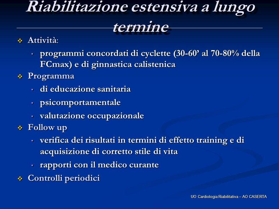 Riabilitazione estensiva a lungo termine Attività: Attività: programmi concordati di cyclette (30-60 al 70-80% della FCmax) e di ginnastica calistenic