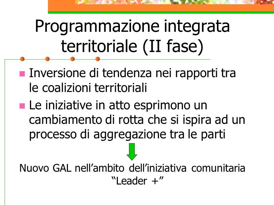 Programmazione integrata territoriale (II fase) Inversione di tendenza nei rapporti tra le coalizioni territoriali Le iniziative in atto esprimono un
