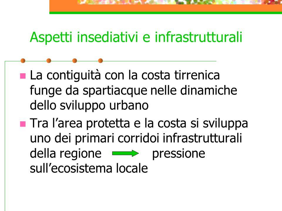 Aspetti insediativi e infrastrutturali La contiguità con la costa tirrenica funge da spartiacque nelle dinamiche dello sviluppo urbano Tra larea prote