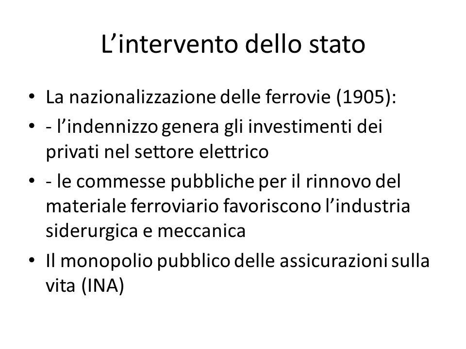 Lintervento dello stato La nazionalizzazione delle ferrovie (1905): - lindennizzo genera gli investimenti dei privati nel settore elettrico - le comme