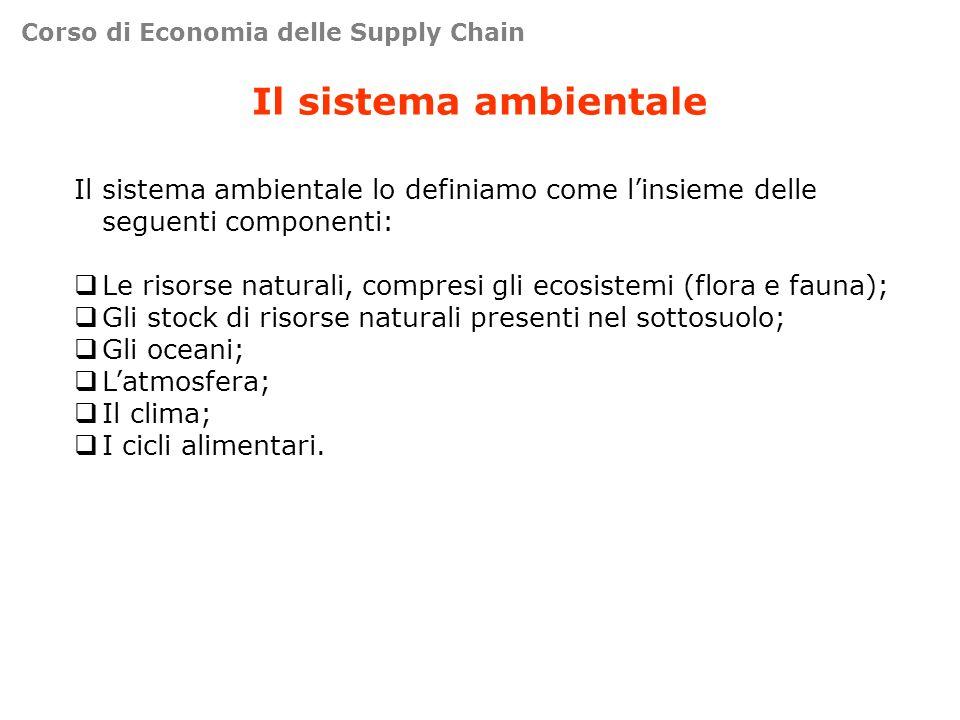 Le interazioni tra economia e ambiente Sistema ambientale Sistema economico Risorse e input produttivi Rifiuti (inquinamento) Amenità (ambiente ricreativo) Sostegno alla vita Impatto sulla biodiversità Corso di Economia delle Supply Chain